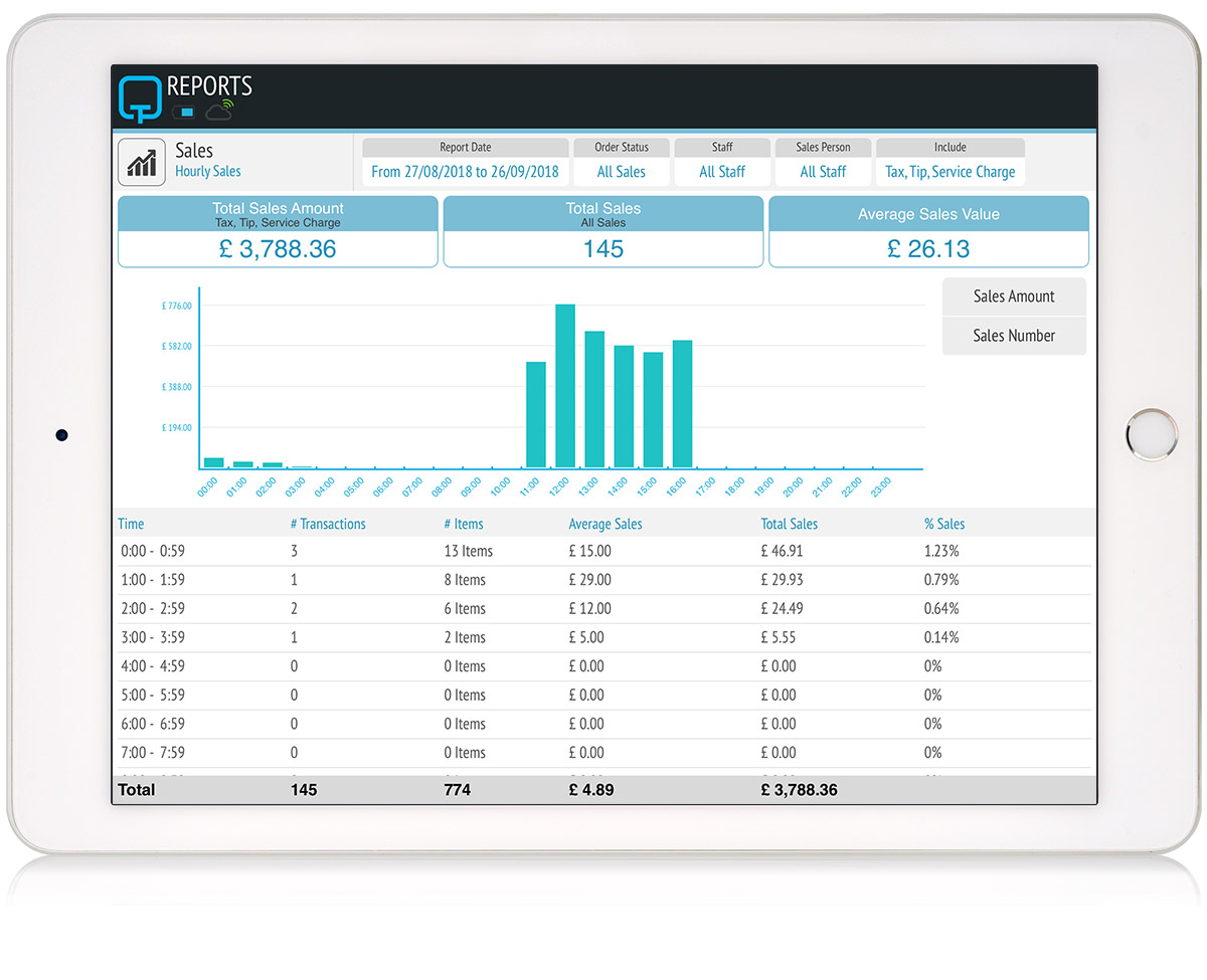 tillpoint epos report boosting business